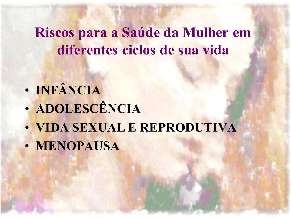 Riscos para a Saúde da Mulher em diferentes ciclos de sua vida INFÂNCIA ADOLESCÊNCIA VIDA SEXUAL E REPRODUTIVA MENOPAUSA