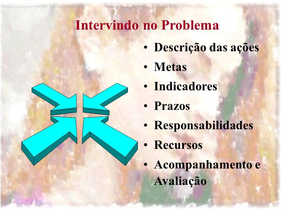 Descrição das ações Metas Indicadores Prazos Responsabilidades Recursos Acompanhamento e Avaliação Intervindo no Problema