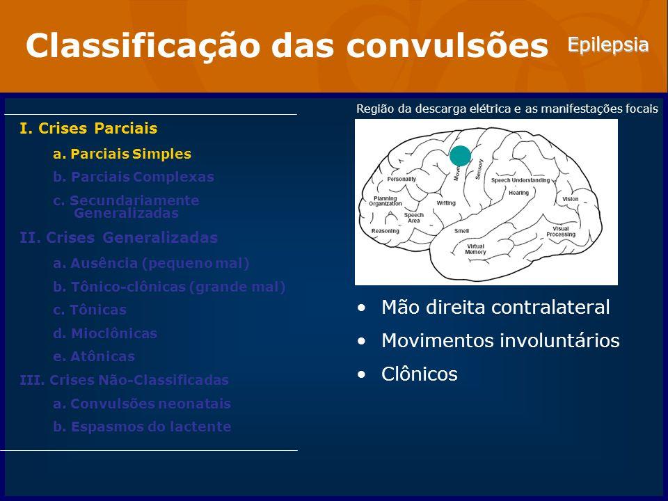 Epilepsia Classificação das convulsões I. Crises Parciais a. Parciais Simples b. Parciais Complexas c. Secundariamente Generalizadas II. Crises Genera