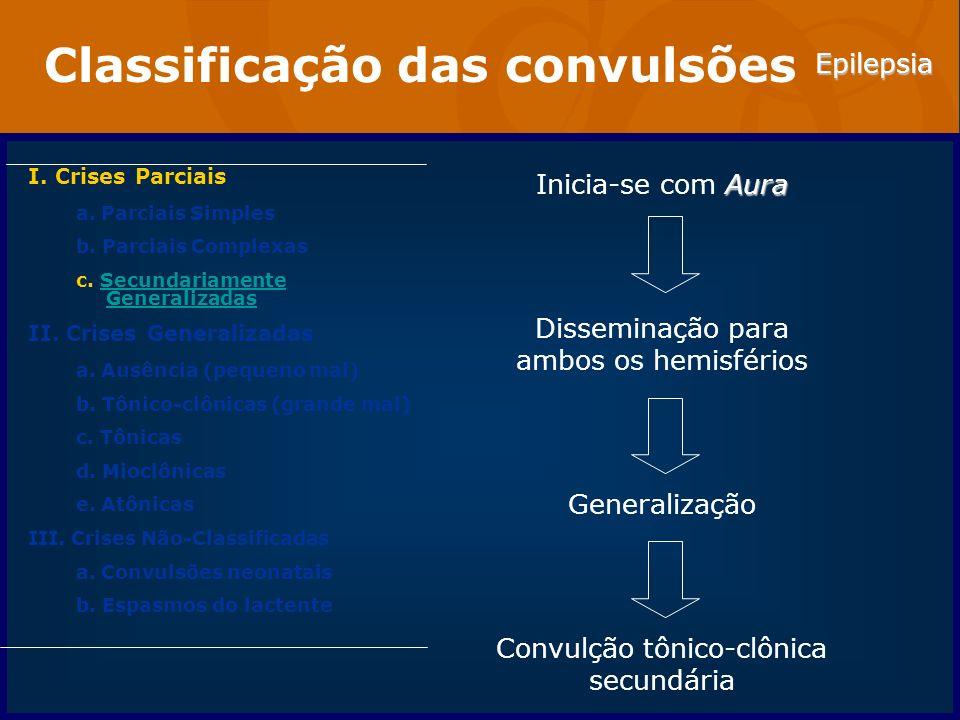 Epilepsia Classificação das convulsões I. Crises Parciais a. Parciais Simples b. Parciais Complexas c. Secundariamente GeneralizadasSecundariamente Ge