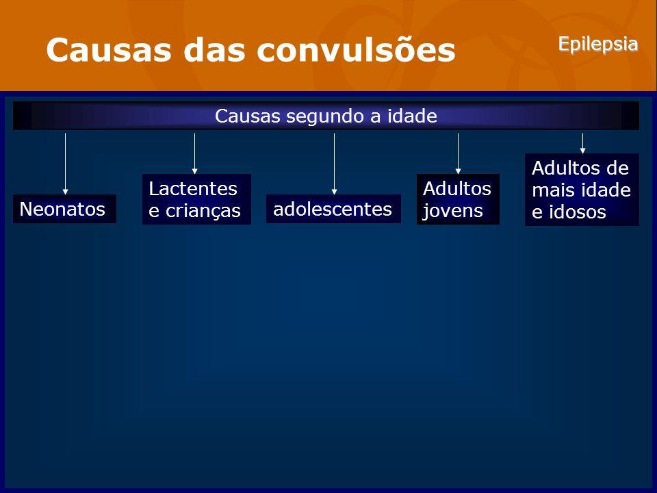 Epilepsia Causas das convulsões Causas segundo a idade Neonatos Lactentes e crianças adolescentes Adultos jovens Adultos de mais idade e idosos