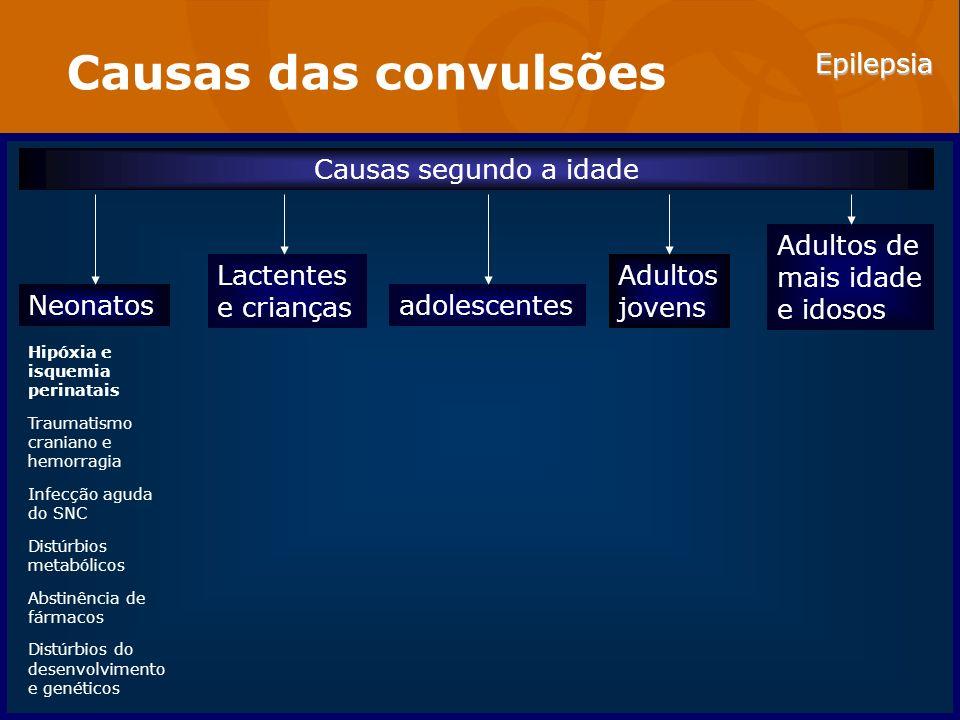 Epilepsia Causas das convulsões Causas segundo a idade Neonatos Lactentes e crianças adolescentes Adultos jovens Adultos de mais idade e idosos Hipóxi