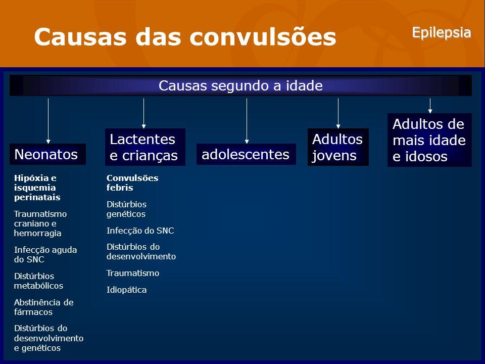 Epilepsia Causas das convulsões Causas segundo a idade Neonatos Lactentes e crianças adolescentes Adultos jovens Adultos de mais idade e idosos Convul
