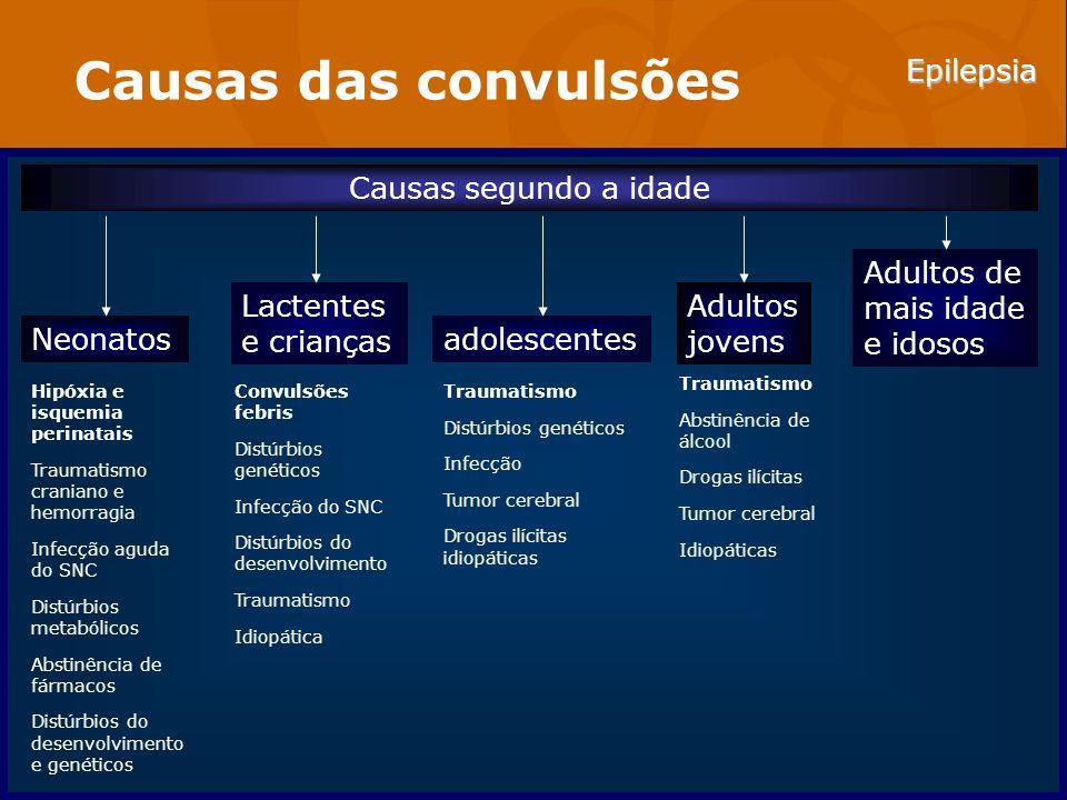 Epilepsia Causas das convulsões Causas segundo a idade Neonatos Lactentes e crianças adolescentes Adultos jovens Adultos de mais idade e idosos Trauma