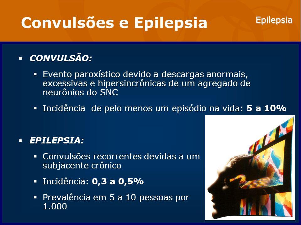 Epilepsia Convulsões e Epilepsia CONVULSÃO: Evento paroxístico devido a descargas anormais, excessivas e hipersincrônicas de um agregado de neurônios