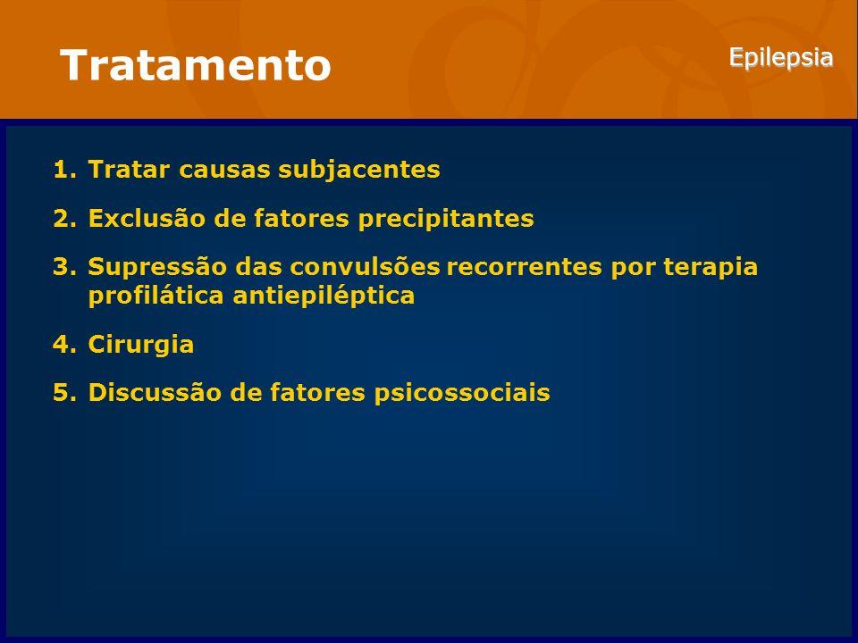 Epilepsia Tratamento 1.Tratar causas subjacentes 2.Exclusão de fatores precipitantes 3.Supressão das convulsões recorrentes por terapia profilática an