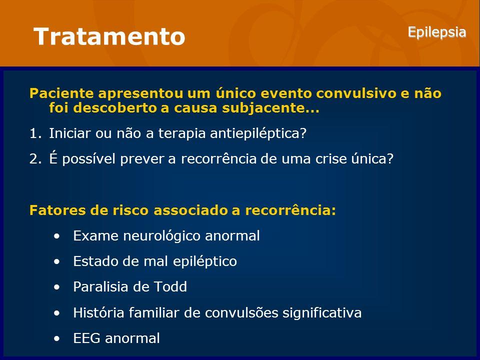 Epilepsia Tratamento Paciente apresentou um único evento convulsivo e não foi descoberto a causa subjacente... 1.Iniciar ou não a terapia antiepilépti