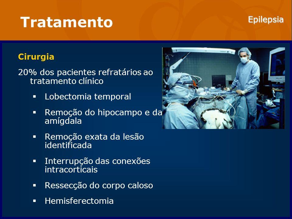 Epilepsia Tratamento Cirurgia 20% dos pacientes refratários ao tratamento clínico Lobectomia temporal Remoção do hipocampo e da amígdala Remoção exata