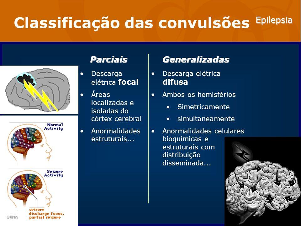 Epilepsia Parciais Generalizadas Descarga elétrica focal Áreas localizadas e isoladas do córtex cerebral Anormalidades estruturais... Descarga elétric