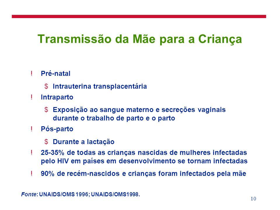 10 Transmissão da Mãe para a Criança !Pré-natal $Intrauterina transplacentária !Intraparto $Exposição ao sangue materno e secreções vaginais durante o
