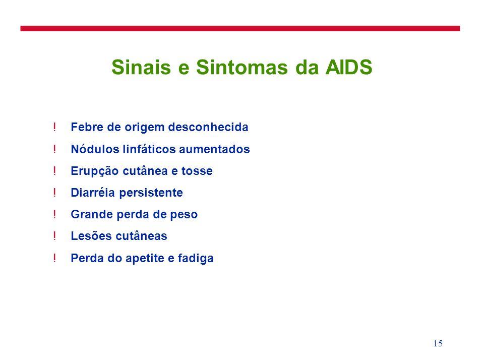 15 Sinais e Sintomas da AIDS !Febre de origem desconhecida !Nódulos linfáticos aumentados !Erupção cutânea e tosse !Diarréia persistente !Grande perda