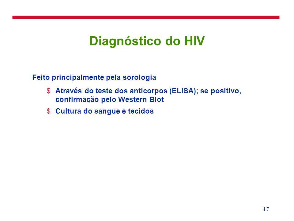 17 Diagnóstico do HIV Feito principalmente pela sorologia $Através do teste dos anticorpos (ELISA); se positivo, confirmação pelo Western Blot $Cultur
