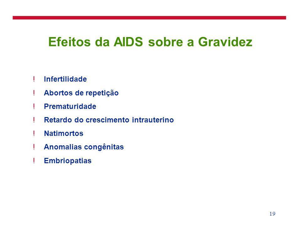 19 Efeitos da AIDS sobre a Gravidez !Infertilidade !Abortos de repetição !Prematuridade !Retardo do crescimento intrauterino !Natimortos !Anomalias co