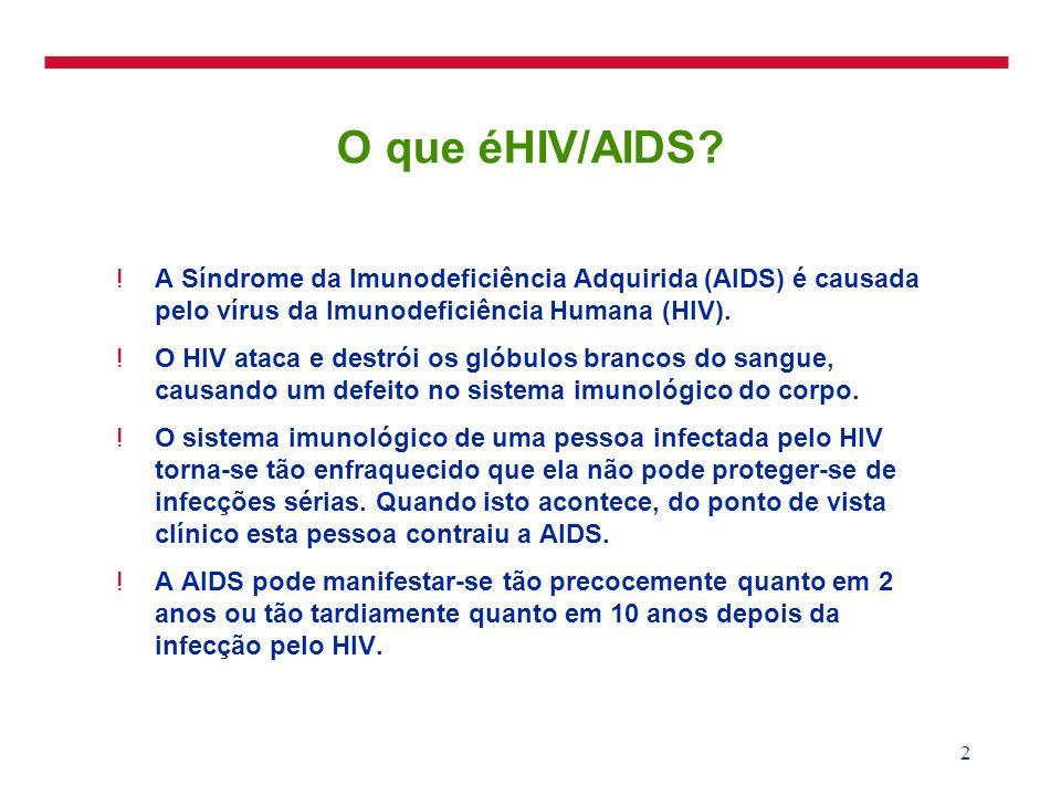3 Estado Global do HIV/AIDS !33,4 milhões de pessoas estão vivendo com o HIV !Calcula-se que 5,8 milhões de pessoas foram infectadas em 1998 $2,1 milhões são mulheres $590,000 são crianças !Aproximadamente 16.000 novas infecções ocorrem diariamente $90% em países em desenvolvimento !A maioria dos adultos neo-infectados pelo HIV tem menos de 25 anos !10,7 milhões de adultos e 3,2 milhões de crianças morreram desde o início da epidemia Fonte: UNAIDS/OMS 1998.