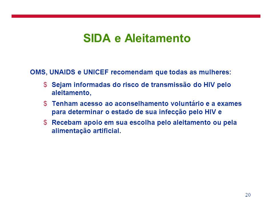 20 SIDA e Aleitamento OMS, UNAIDS e UNICEF recomendam que todas as mulheres: $Sejam informadas do risco de transmissão do HIV pelo aleitamento, $Tenha
