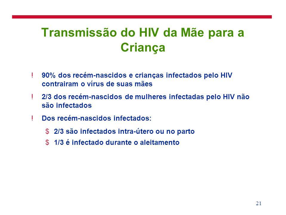 21 Transmissão do HIV da Mãe para a Criança !90% dos recém-nascidos e crianças infectados pelo HIV contrairam o vírus de suas mães !2/3 dos recém-nasc
