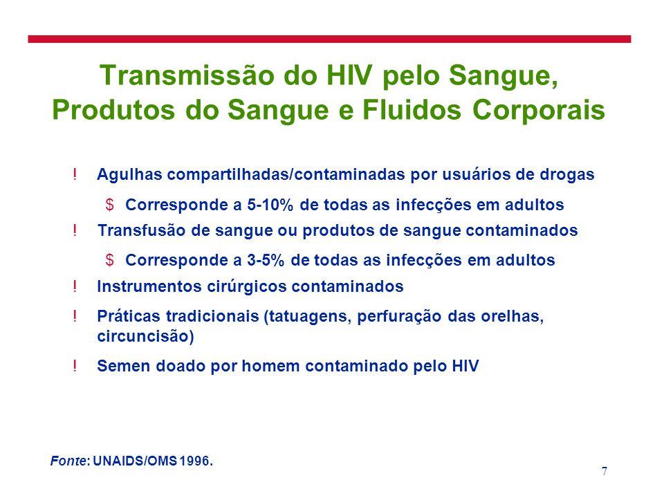 7 Transmissão do HIV pelo Sangue, Produtos do Sangue e Fluidos Corporais !Agulhas compartilhadas/contaminadas por usuários de drogas $Corresponde a 5-