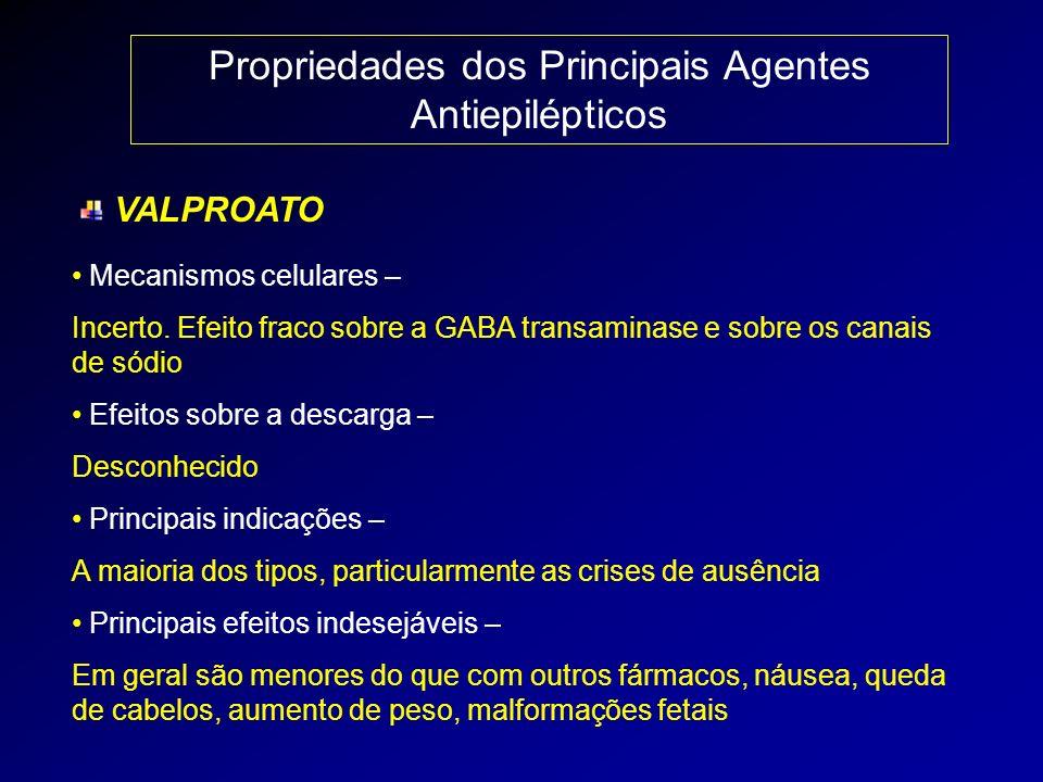 Propriedades dos Principais Agentes Antiepilépticos VALPROATO Mecanismos celulares – Incerto. Efeito fraco sobre a GABA transaminase e sobre os canais