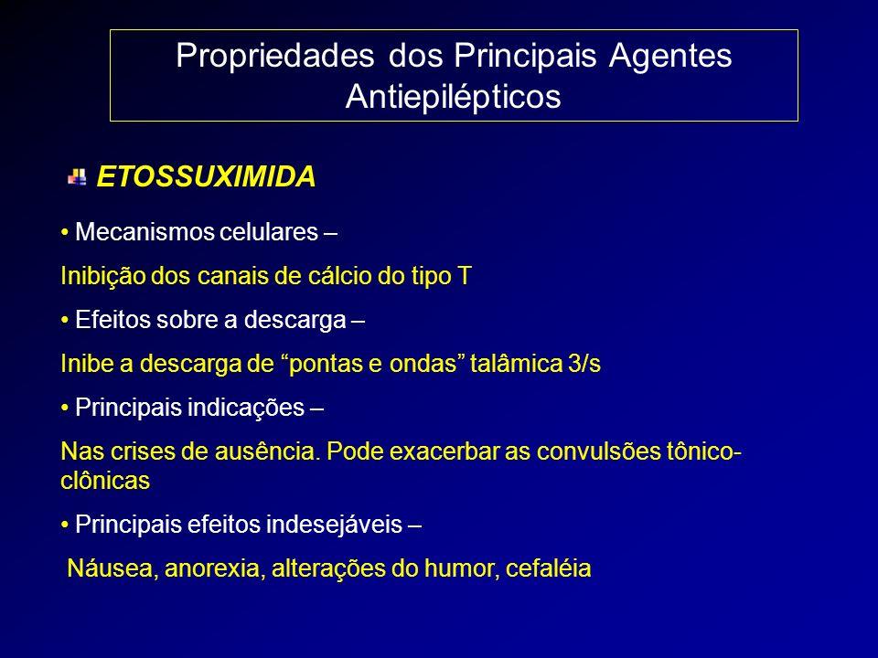 Propriedades dos Principais Agentes Antiepilépticos ETOSSUXIMIDA Mecanismos celulares – Inibição dos canais de cálcio do tipo T Efeitos sobre a descar