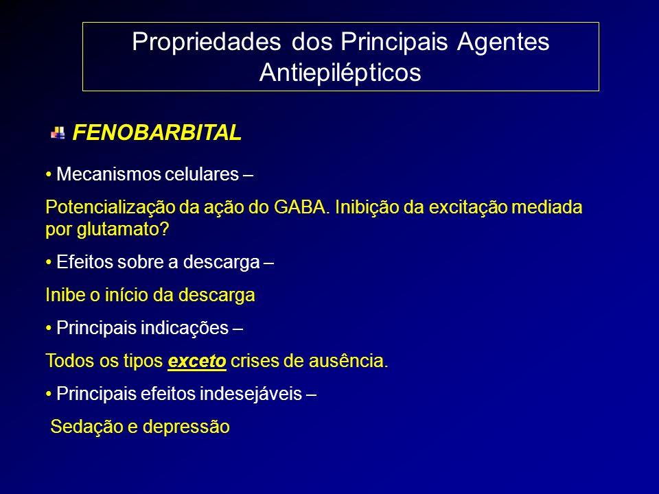 Propriedades dos Principais Agentes Antiepilépticos FENOBARBITAL Mecanismos celulares – Potencialização da ação do GABA. Inibição da excitação mediada