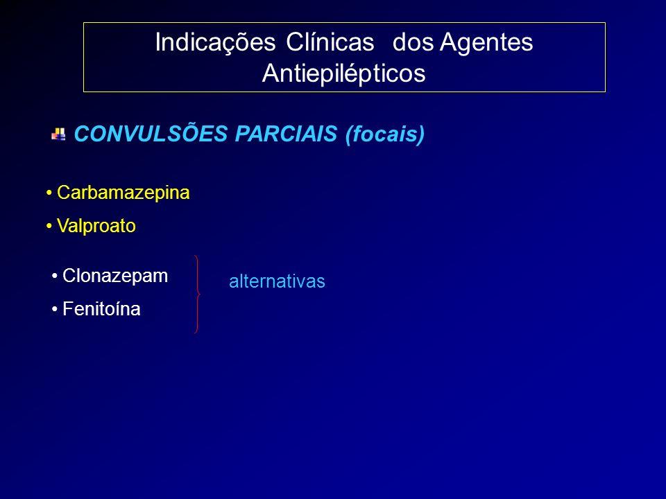 Indicações Clínicas dos Agentes Antiepilépticos CONVULSÕES PARCIAIS (focais) Carbamazepina Valproato Clonazepam Fenitoína alternativas