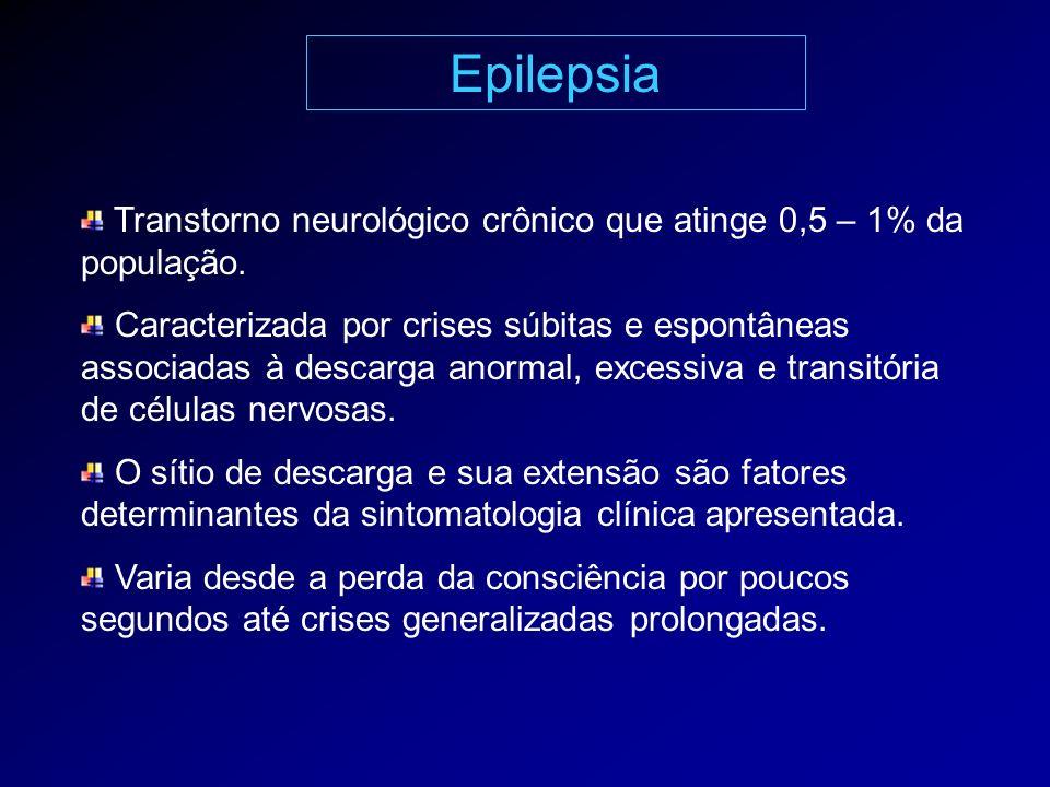 Epilepsia Transtorno neurológico crônico que atinge 0,5 – 1% da população. Caracterizada por crises súbitas e espontâneas associadas à descarga anorma