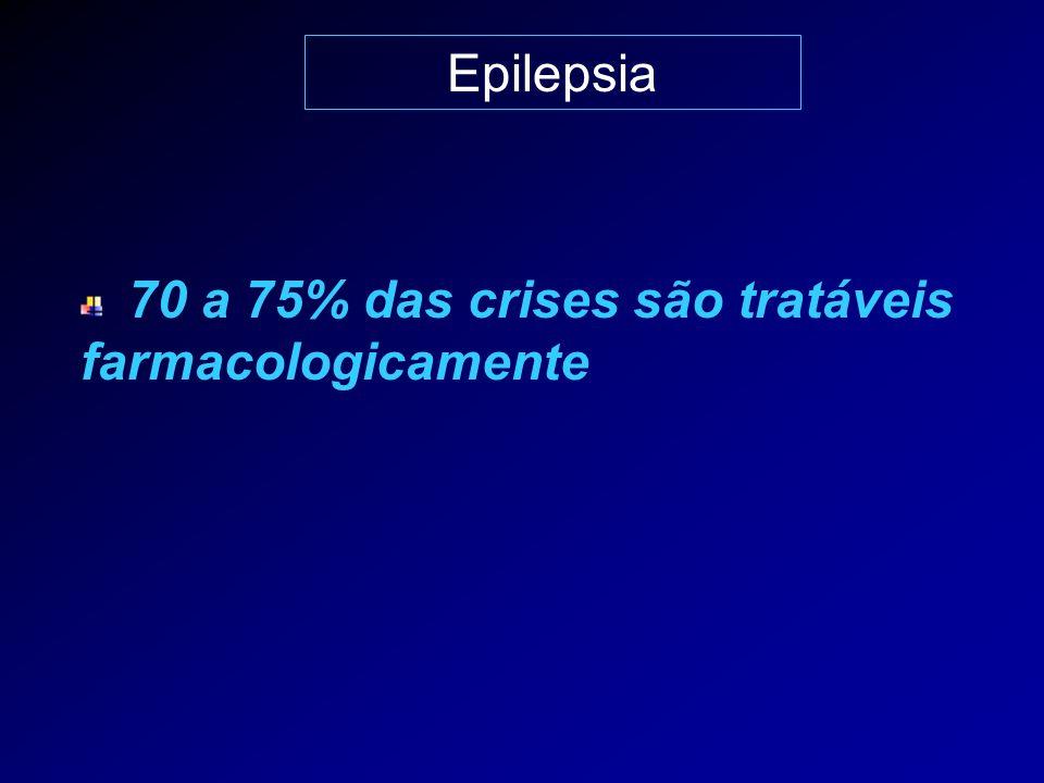 Epilepsia 70 a 75% das crises são tratáveis farmacologicamente