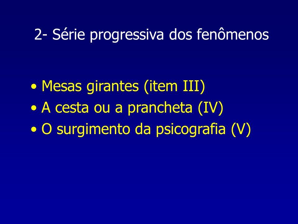 Mesas girantes (item III) A cesta ou a prancheta (IV) O surgimento da psicografia (V) 2- Série progressiva dos fenômenos