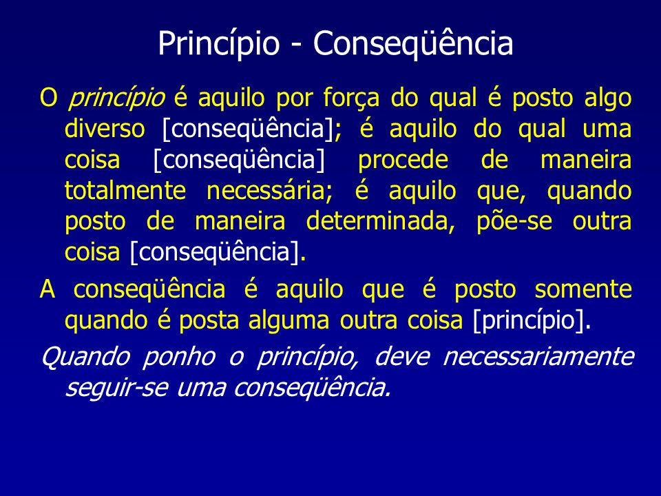 O princípio é aquilo por força do qual é posto algo diverso [conseqüência]; é aquilo do qual uma coisa [conseqüência] procede de maneira totalmente ne