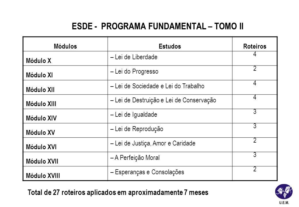 ESDE - PROGRAMA FUNDAMENTAL – TOMO II MódulosEstudosRoteiros Módulo X – Lei de Liberdade 4 Módulo XI – Lei do Progresso 2 Módulo XII – Lei de Sociedad