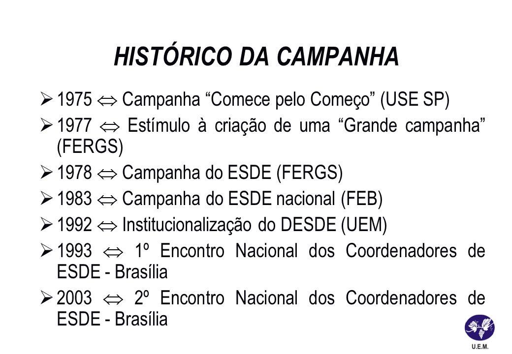 HISTÓRICO DA CAMPANHA 1975 Campanha Comece pelo Começo (USE SP) 1977 Estímulo à criação de uma Grande campanha (FERGS) 1978 Campanha do ESDE (FERGS) 1