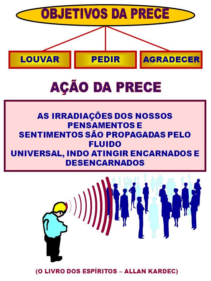 MAIOR COMPREENSÃO E ACEITAÇÃO DOS PROBLEMAS CAPTAÇÃO DE PENSAMENTOS E ENERGIAS FORTALECEDORAS ATRAÇÃO DOS BONS ESPÍRITOS NÃO DEVE SERDEVE SER FEITA COM INDIFERENÇA COMO FÓRMULA BANAL FEITA COM FÉ COM ARDOR NÃO PRODUZ EFEITO PRODUZ CORRENTE FLUÍDICA SALUTAR UMA MAGNETIZAÇÃO MENTAL (OBRAS PÓSTUMAS – ALLAN KARDEC)
