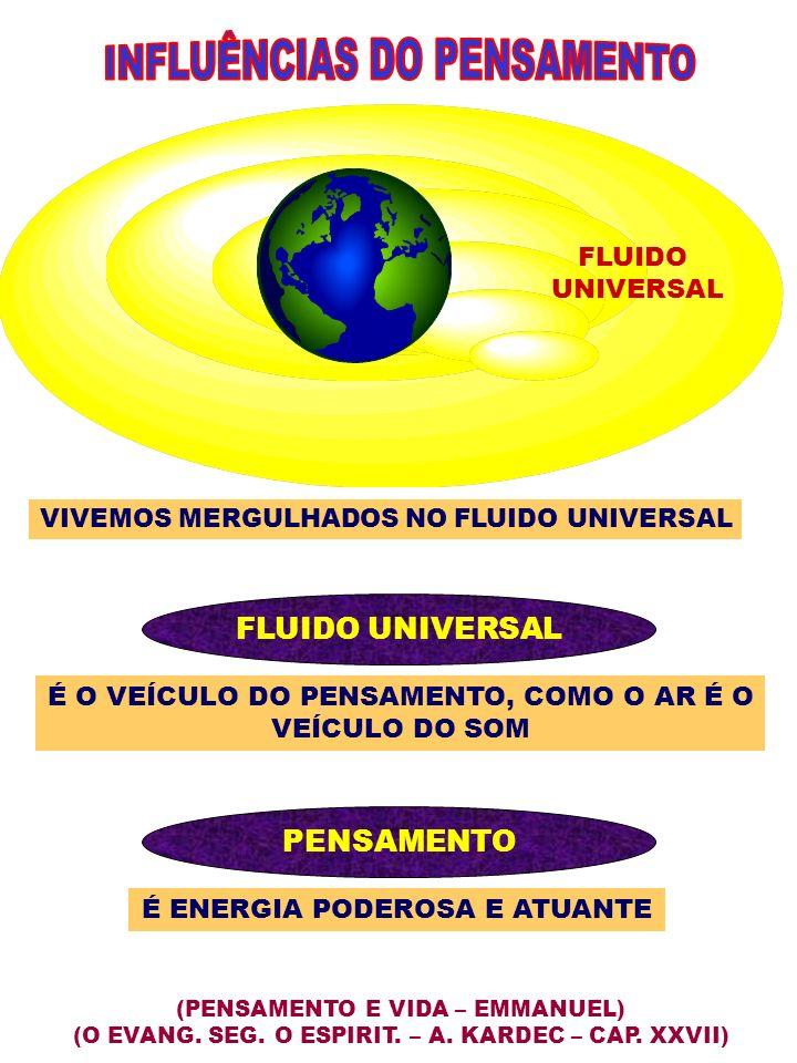 É O VEÍCULO DO PENSAMENTO, COMO O AR É O VEÍCULO DO SOM VIVEMOS MERGULHADOS NO FLUIDO UNIVERSAL FLUIDO UNIVERSAL É ENERGIA PODEROSA E ATUANTE (PENSAME