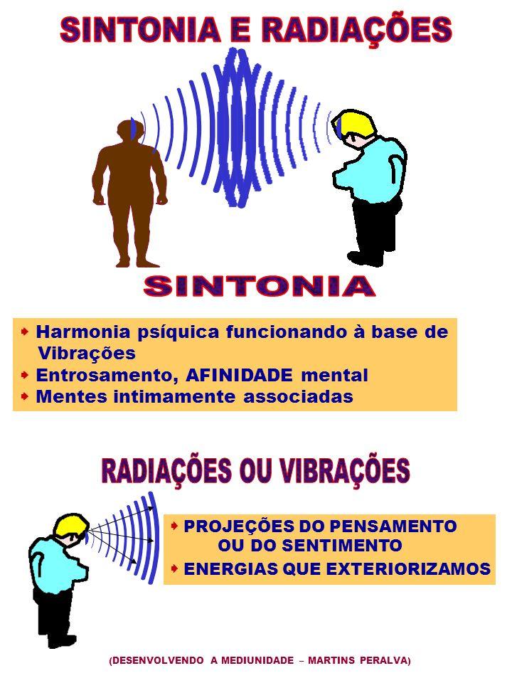 Harmonia psíquica funcionando à base de Vibrações Entrosamento, AFINIDADE mental Mentes intimamente associadas PROJEÇÕES DO PENSAMENTO OU DO SENTIMENT