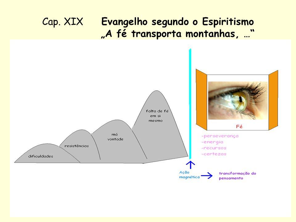 Cap. XIXEvangelho segundo o Espiritismo A fé transporta montanhas, …