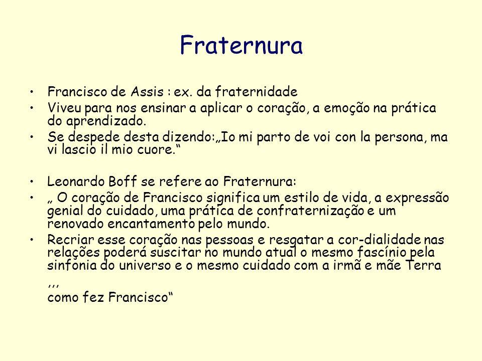 Fraternura Francisco de Assis :ex. da fraternidade Viveu para nos ensinar a aplicar o coração, a emoção na prática do aprendizado. Se despede desta di