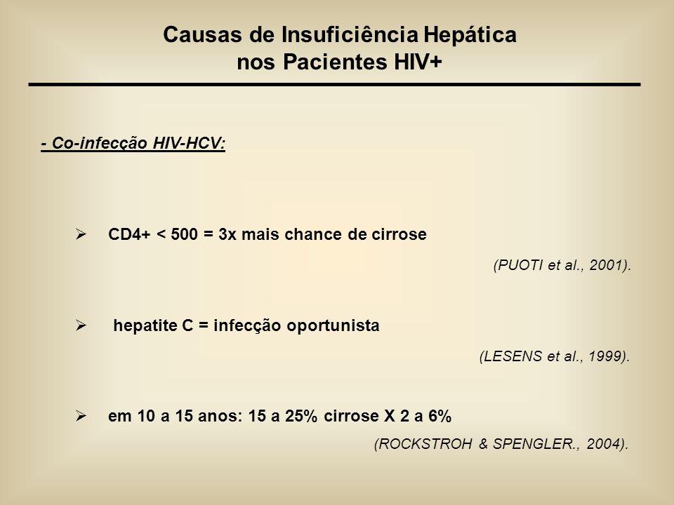 - Co-infecção HIV-HCV: CD4+ < 500 = 3x mais chance de cirrose (PUOTI et al., 2001). hepatite C = infecção oportunista (LESENS et al., 1999). em 10 a 1