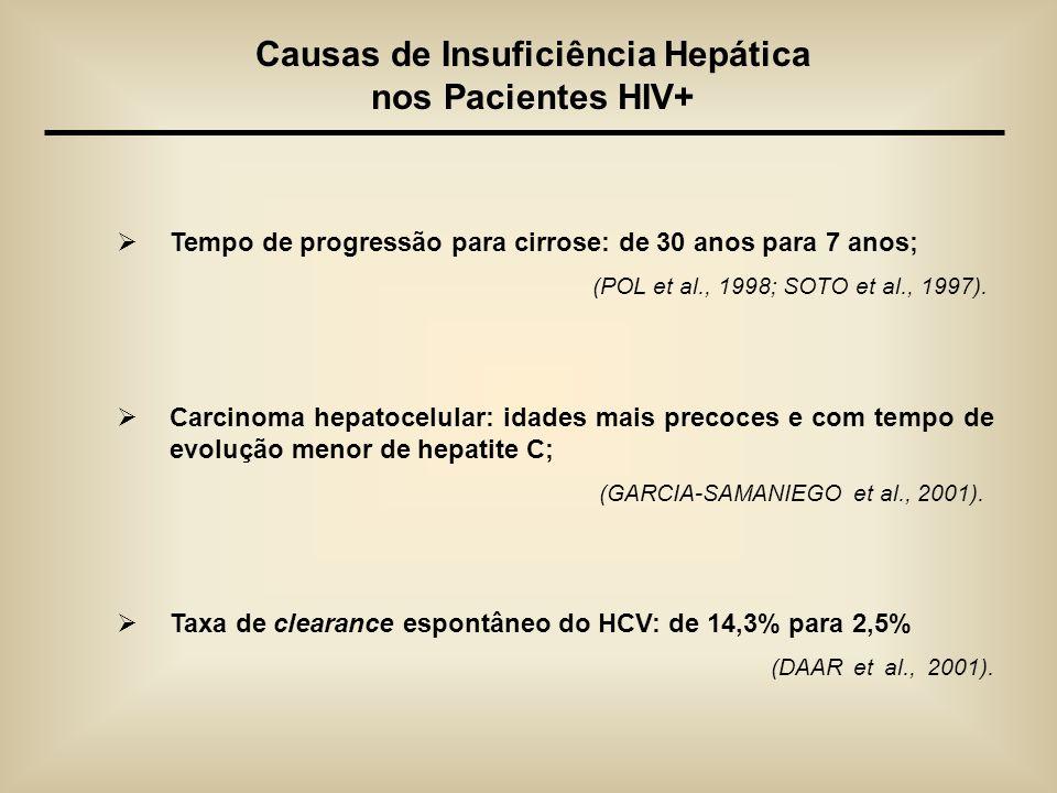 Causas de Insuficiência Hepática nos Pacientes HIV+ Tempo de progressão para cirrose: de 30 anos para 7 anos; (POL et al., 1998; SOTO et al., 1997). C