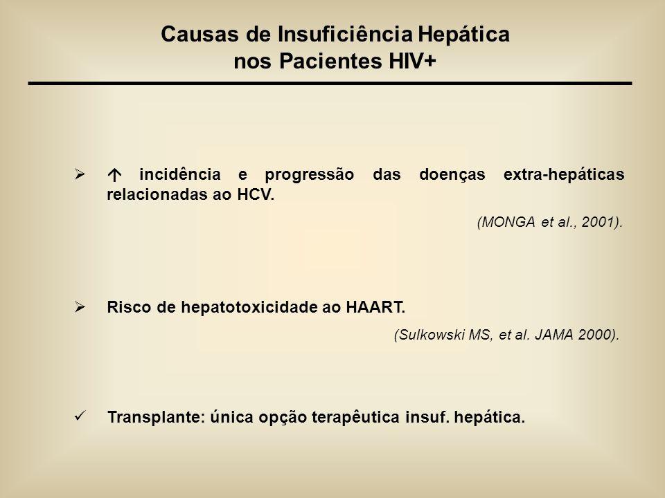 incidência e progressão das doenças extra-hepáticas relacionadas ao HCV. (MONGA et al., 2001). Risco de hepatotoxicidade ao HAART. (Sulkowski MS, et a
