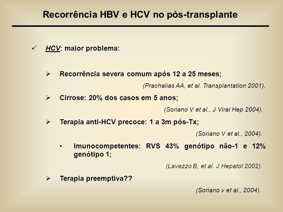HCV: maior problema: Recorrência severa comum após 12 a 25 meses; (Prachalias AA, et al. Transplantation 2001). Cirrose: 20% dos casos em 5 anos; (Sor