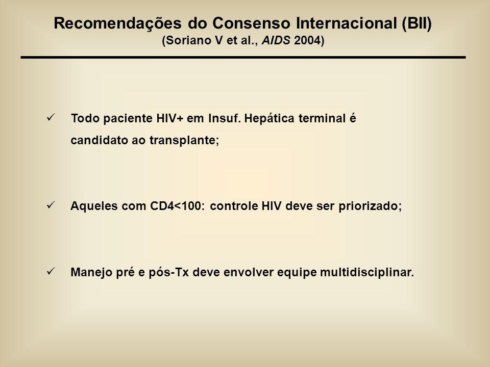 Recomendações do Consenso Internacional (BII) (Soriano V et al., AIDS 2004) Todo paciente HIV+ em Insuf. Hepática terminal é candidato ao transplante;