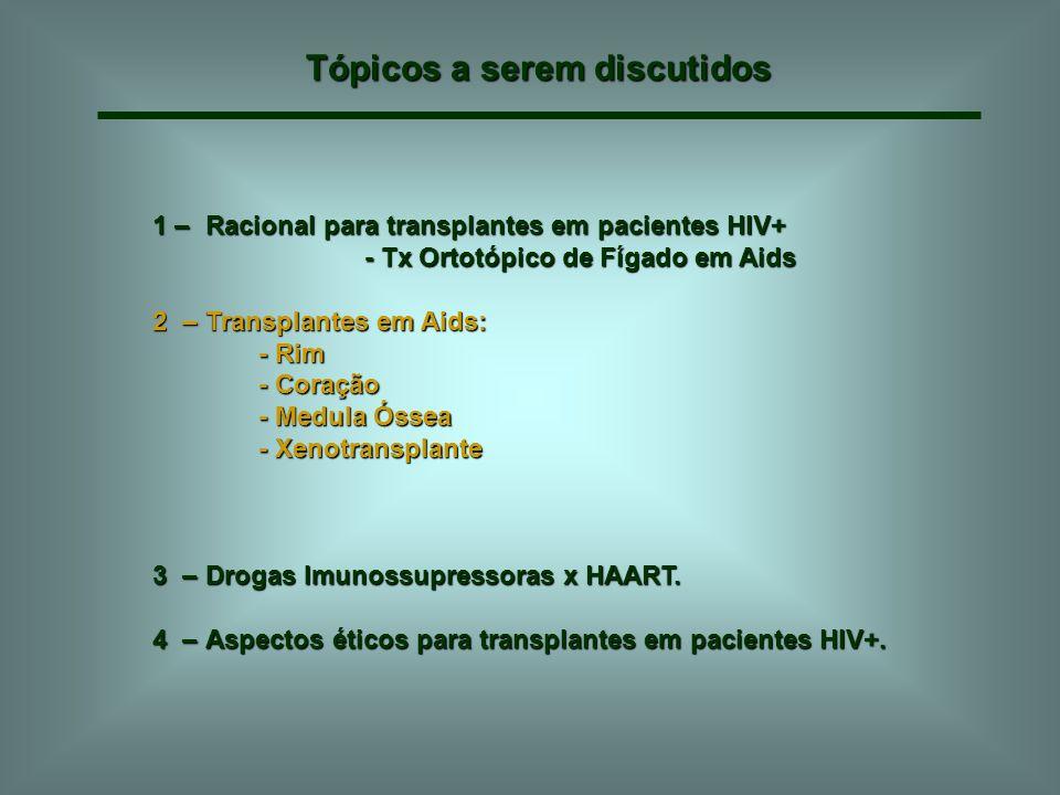Tópicos a serem discutidos 1 – Racional para transplantes em pacientes HIV+ - Tx Ortotópico de Fígado em Aids 2 – Transplantes em Aids: - Rim - Coraçã