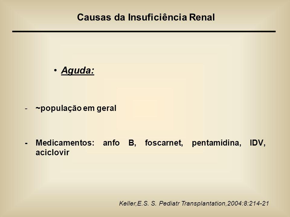 Aguda: -~população em geral -Medicamentos: anfo B, foscarnet, pentamidina, IDV, aciclovir Keller,E.S. S. Pediatr Transplantation,2004:8:214-21 Causas