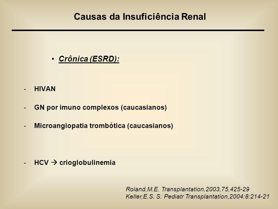Crônica (ESRD): -HIVAN -GN por imuno complexos (caucasianos) -Microangiopatia trombótica (caucasianos) -HCV crioglobulinemia Roland,M.E. Transplantati