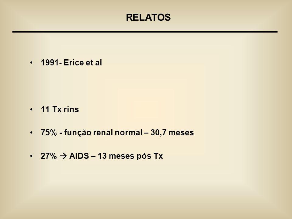 1991- Erice et al 11 Tx rins 75% - função renal normal – 30,7 meses 27% AIDS – 13 meses pós Tx RELATOS