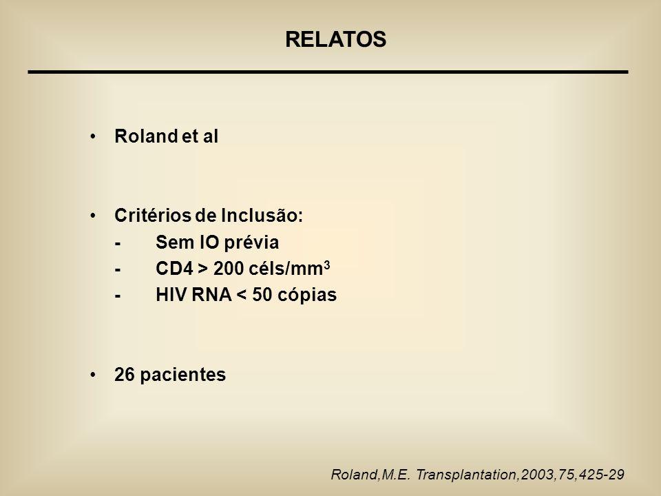 Roland et al Critérios de Inclusão: - Sem IO prévia - CD4 > 200 céls/mm 3 - HIV RNA < 50 cópias 26 pacientes Roland,M.E. Transplantation,2003,75,425-2