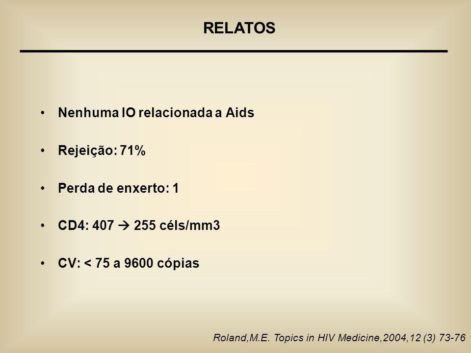 Nenhuma IO relacionada a Aids Rejeição: 71% Perda de enxerto: 1 CD4: 407 255 céls/mm3 CV: < 75 a 9600 cópias Roland,M.E. Topics in HIV Medicine,2004,1