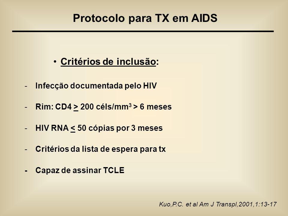Critérios de inclusão: -Infecção documentada pelo HIV -Rim: CD4 > 200 céls/mm 3 > 6 meses -HIV RNA < 50 cópias por 3 meses -Critérios da lista de espe