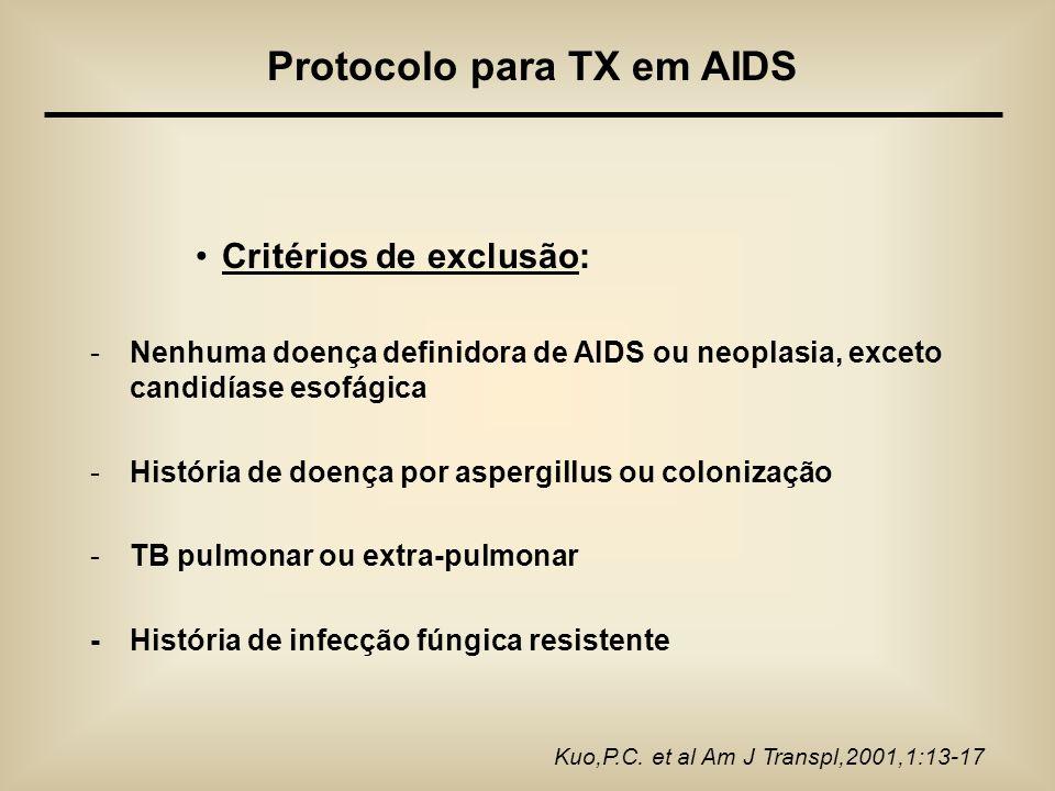 Critérios de exclusão: -Nenhuma doença definidora de AIDS ou neoplasia, exceto candidíase esofágica -História de doença por aspergillus ou colonização