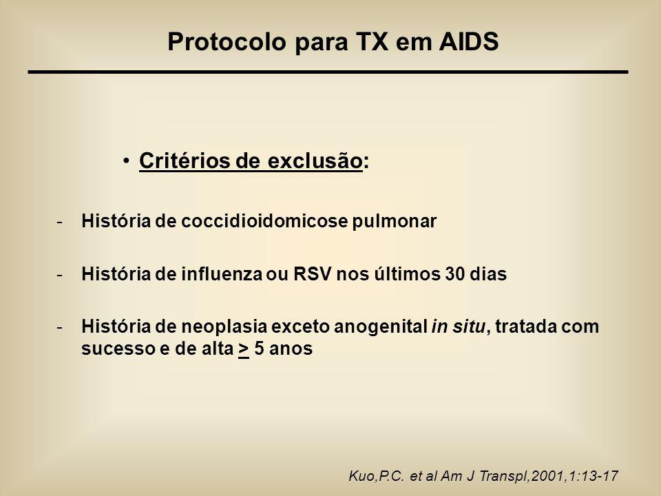 Critérios de exclusão: -História de coccidioidomicose pulmonar -História de influenza ou RSV nos últimos 30 dias -História de neoplasia exceto anogeni